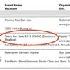 WWDC 2019は6月3日~7日サンノゼで開催へ