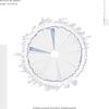 CGView Comparison Toolによるバクテリアのゲノム比較3 - 葉緑体ゲノムの比較