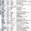 【ニュースの深読み】聖火ランナー 岐阜県