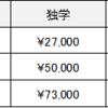 保育士資格を取るのにかかる費用はいくら?独学と通信講座の比較。
