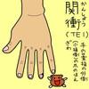 三焦経(TE)1 関衝(かんしょう)