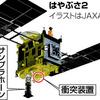「はやぶさ2」、2月後半の「リュウグウ」着陸計画を発表!