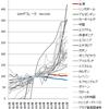 世界一優秀な中央銀行はどこか