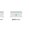 【Laravel Practice01】デプロイサーバー、Webサーバー、DBサーバーの準備
