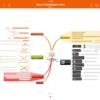 仕事やブログ書くのに役立つスマホアプリ・マインドマップツール6選