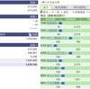 2020年05月22日(金)投資状況報告