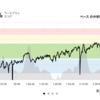 ジョギング31.0km・足のスタミナ不足ってどうしたらいいんですか