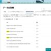 Microsoft 365 機密情報の種類に日本のコードが追加されていました