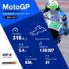 MotoGPグランプリ開催