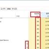 CPU100%、しかしプロセス0%、メニューが反応しない。