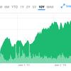 投資を検討している株一覧-ver1.2 2017年5月時点