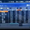 11年目の成績と日本シリーズ回顧