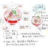 お雑煮(追記あり)