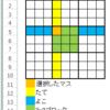 Excel VBA 数独 ざっくり仕様その2