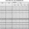 2019年度ロースクール入試および定員充足率について(ロースクール入試情報)