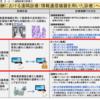 【平成30年診療報酬改定】遠隔診療(オンライン診療)に関するまとめ!
