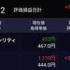 保有する日本株と米国株の状況