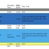 【週報】Phase 2 → Phase 3へ (210614〜210620)