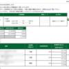 本日の株式トレード報告R1,07,18