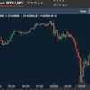 本日AM8:00、CMEでビットコインの先物取引が上場。