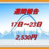 資産運用|週間報告(17日~23日)
