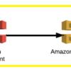 Datadog Monitor から Webhook で Lambda 起動
