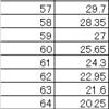 イオリ模型計測法改とアトラスのアレ【EXVS2XB】2021/03/27日記