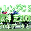 【チャレンジC 2020】過去10年データと予想