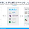 請求管理ロボ API を各種ツールから連携可能なコネクタ・ドライバー化:CData API Driver