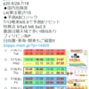 【地震予知】磁気嵐ロジックでは国内危険度は7月15日がL4(要注意)!特に日向灘・東海・関東!2020年巨大地震発生説のある『首都直下地震』・『南海トラフ地震』にも要警戒!