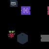 SlackのSlash commandとAWSで作る猫監視アプリ