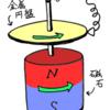 磁力線は磁石にくっついているのか?