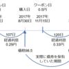 債券の基礎(7)クリーンプライスとダーティプライス