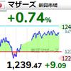 【4/2】相場雑感 米金利低下、グロース復調のターン?!