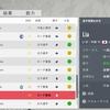 FIFA20、キャリアモードスタート。