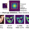 論文メモ: Adaptive Wing Loss for Robust Face Alignment via Heatmap Regression