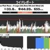 Zwift - 3R Classique Flat Race - 5 Laps (32.3km/20.1mi 95m) (A)