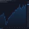 2020-11-17 週明け米国株の状況