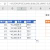 ExcelでVLOOKUPを使用してテーブルをマージする