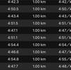 ウィメンズマラソン2019  レポ3