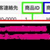 関係データベースにおける正規形・正規化操作