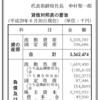 桐灰化学株式会社 第70期決算公告 / 小林製薬に2001年、90億円で買収される