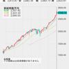 米国株式は割高なのか割安なのか。主要バローメーターをチェックしておく