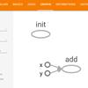 【Winodows版】 Visual Stuidioで作成したTensorFlowコードからTensorBoardの呼び出し