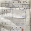 毎日更新 1984年 バックトゥザ 昭和59年8月6日 日本一周 バイク旅  24歳  ホンダCL400 タイムスリップブログ シンクロ 終活