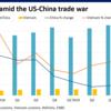 ベトナムが中国の代わりをするには限界あり(データ付き)