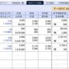 証券会社のアナウンスとは思えぬ。日本株の「下げ加速」ボタンは押されてしまった…