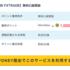 【緊急復活】SBI FX無料口座開設するだけで1万円・9,000ANAマイル獲得!