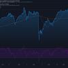 2021-7-10 今週の米国株状況