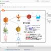 drow.ioでAWSシステム構成案を書くの巻